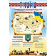 "Плакат А2 ""Державні символи України"" ФП-№177"