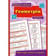 """Книга """"Геометрія. Довідник у таблицях. 7-11 класи"""" - УЛА-282"""