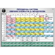 """Плакат А2 (картон) """"Періодична система хімічних елементів Д.І.Менделєєва"""" - Эдельвейс 29-00-20У"""
