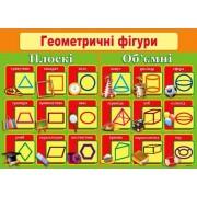 """Плакат А2 (картон) """"Геометричні фігури"""" - Эдельвейс 29-00-21У"""