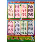 """Плакат А2 (картон) ЭУ-ТМ """"Таблиця множення"""" (укр.)"""