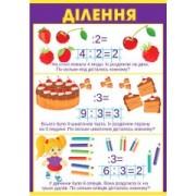 """Плакат навчальний """"Ділення"""" - Открытка.ЮА. ПЛ-0039/100(у)"""